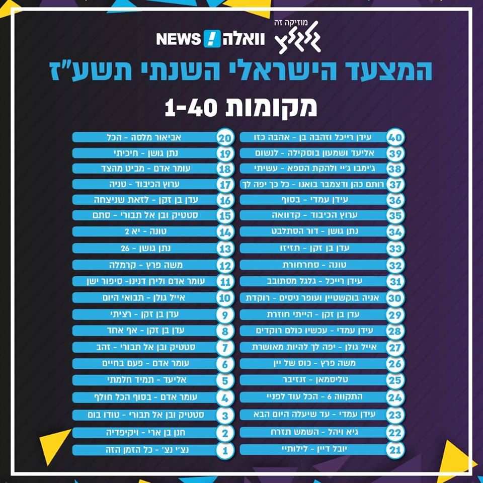 Israel 39 s top tunes of 5777 a sampling jewlicious the for Best house tunes of all time