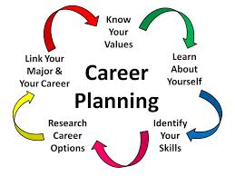 careerplan